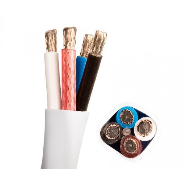 Kabel Meterware Supra Quadrax